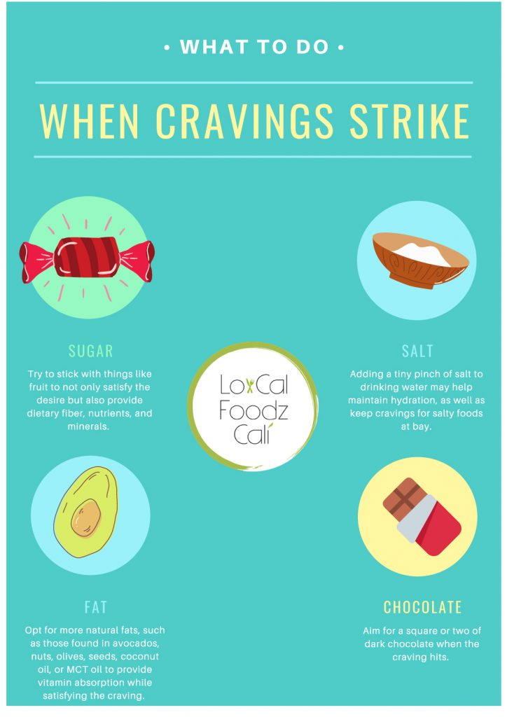 Cravings Infographic